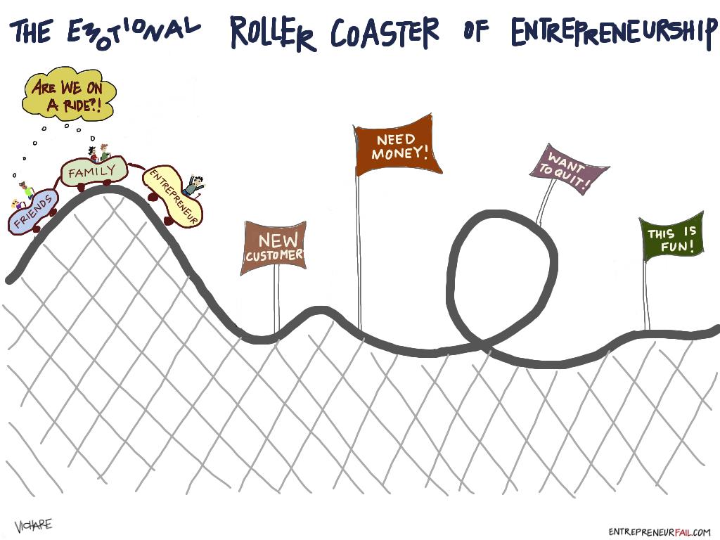 Ent Roller Coaster