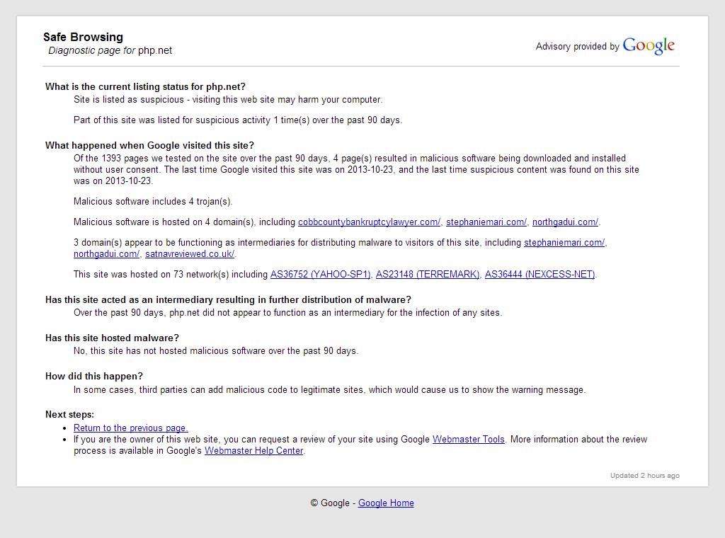 PHP Malware description